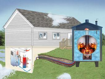 Sunburst Sales Aqua Therm Wood Burning Boilers Aqua